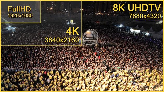 comparação 8k 4k olimpiadas